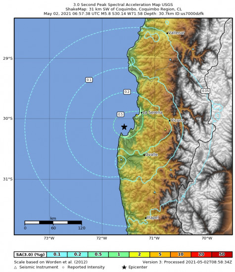 3 Second Peak Spectral Acceleration Map for the Coquimbo, Chile 5.8m Earthquake, Sunday May. 02 2021, 2:57:38 AM