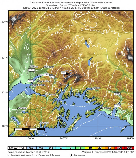 1 Second Peak Spectral Acceleration Map for the Glacier View, Alaska 3.7m Earthquake, Wednesday Jun. 09 2021, 5:06:01 AM