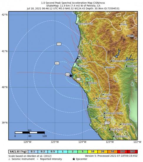 1 Second Peak Spectral Acceleration Map for the Petrolia, Ca 5.05m Earthquake, Saturday Jul. 17 2021, 11:46:12 PM