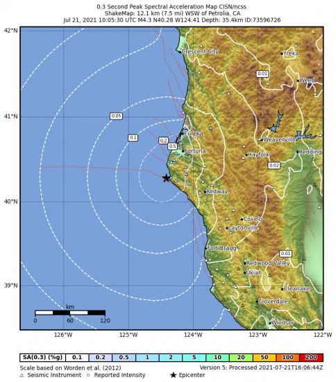 0.3 Second Peak Spectral Acceleration Map for the Petrolia, Ca 4.31m Earthquake, Wednesday Jul. 21 2021, 3:05:30 AM