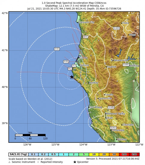 1 Second Peak Spectral Acceleration Map for the Petrolia, Ca 4.31m Earthquake, Wednesday Jul. 21 2021, 3:05:30 AM