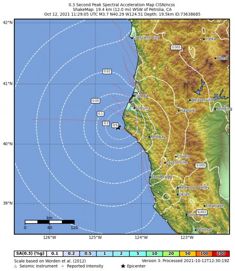 0.3 Second Peak Spectral Acceleration Map for the Petrolia, Ca 3.66m Earthquake, Tuesday Oct. 12 2021, 4:29:05 AM
