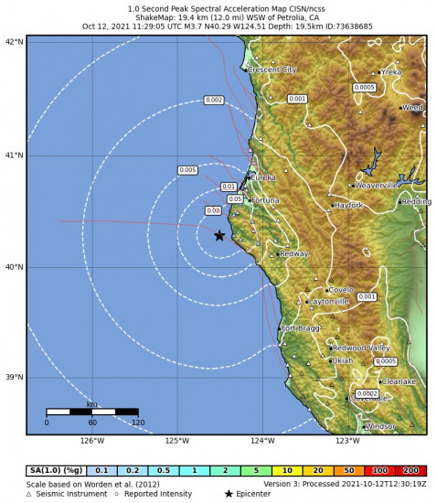 1 Second Peak Spectral Acceleration Map for the Petrolia, Ca 3.66m Earthquake, Tuesday Oct. 12 2021, 4:29:05 AM