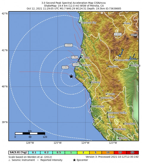 3 Second Peak Spectral Acceleration Map for the Petrolia, Ca 3.66m Earthquake, Tuesday Oct. 12 2021, 4:29:05 AM